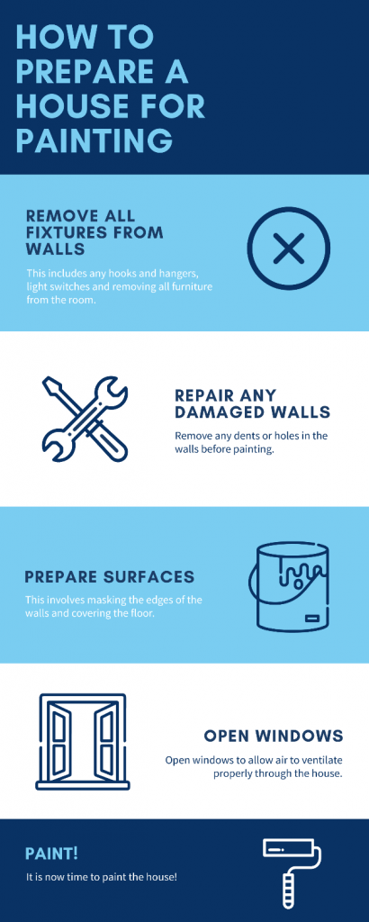 How to prepare a house for painting banner image